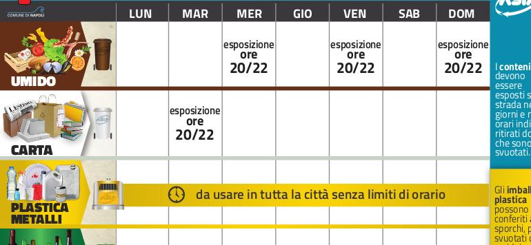 Calendario Raccolta Differenziata Napoli.Asia Napoli Calendari Raccolta Differenziata Porta A Porta